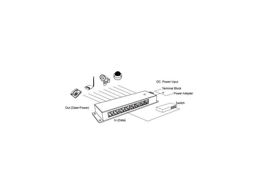 POE gigabitový stíněný 8-portový pasivní panel